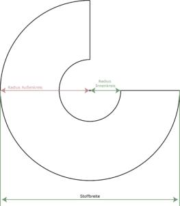 PiexSu 3 4Tellerrock Beispiel